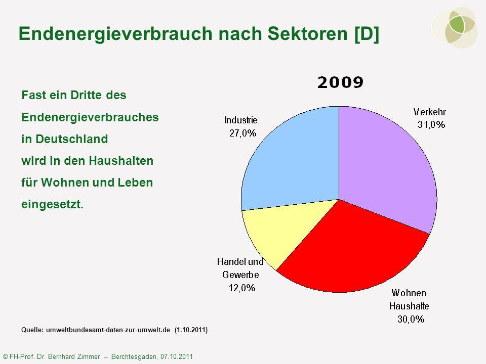 Endenergieverbrauch nach Sektoren [D]